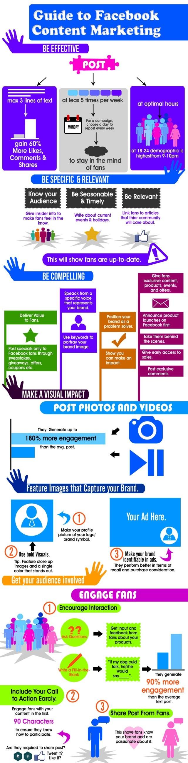 infografia_marketing_contenidos_facebook
