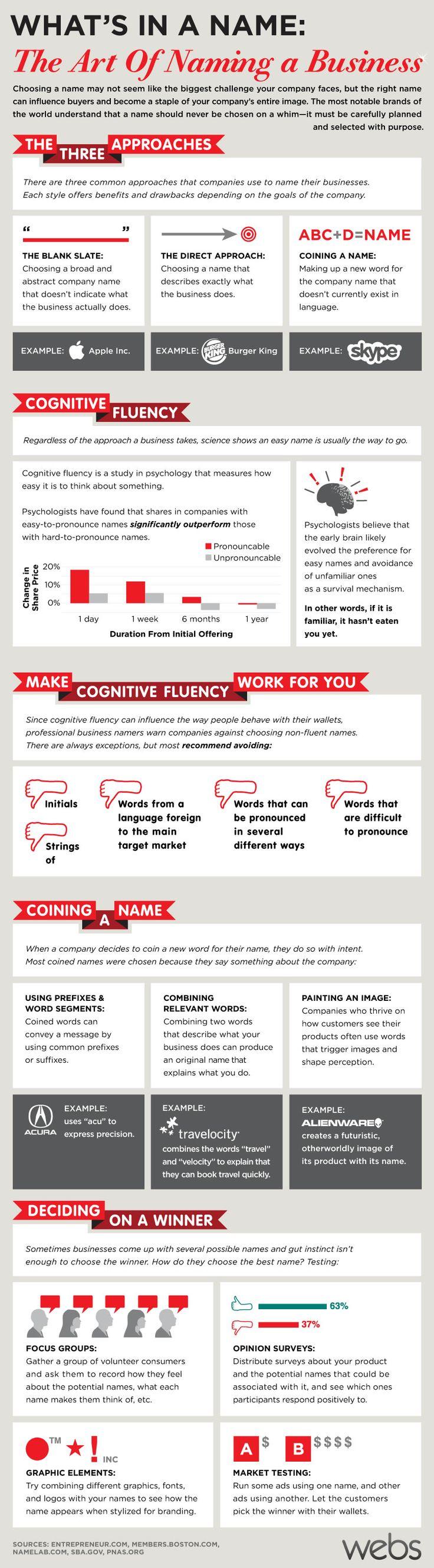 escoger-nombre-negocio-infografia