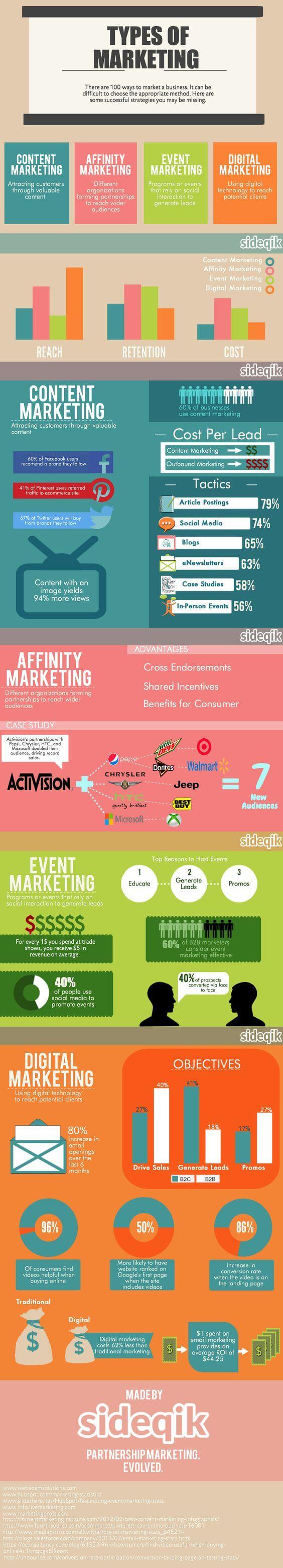 Estrategias de marketing efectivas para tu negocio #infografía