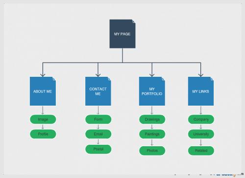 ejemplo de sitemap