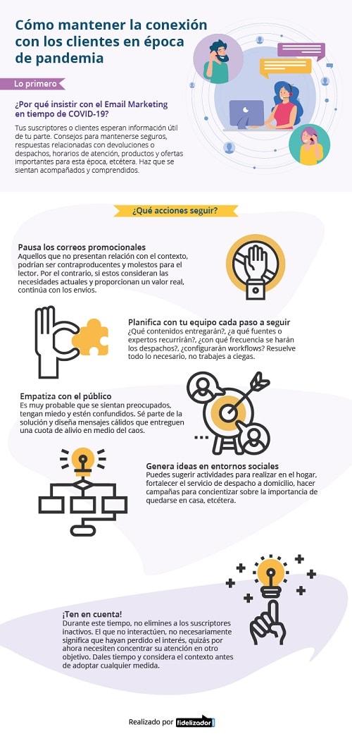 Email marketing en tiempos de covid-19 #infografia