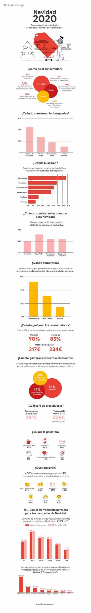Infografia_Navidad2020 (1)