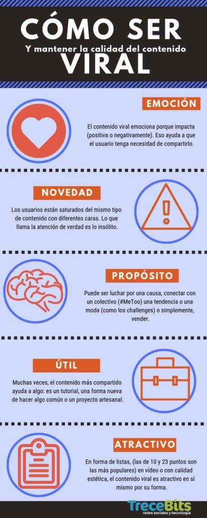 contenido viral infografia