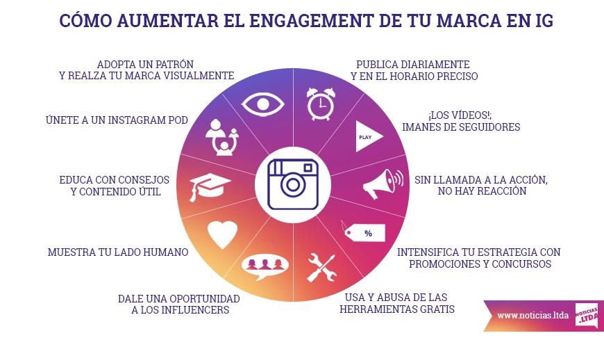 mejorar engagement en instagram