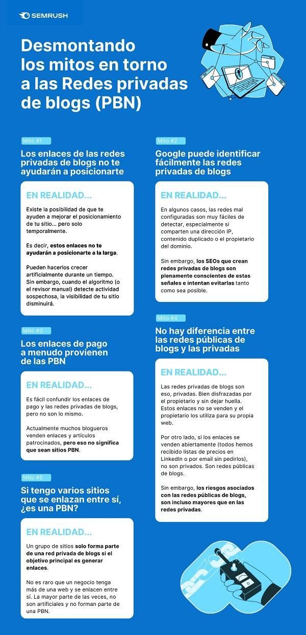 Pros y contras de las redes privadas de blogs #infografia