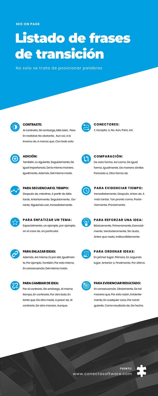 Importancia de las palabras de transición #infografia